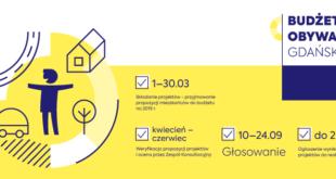 Projekty do Budżetu Obywatelskiego cz.5